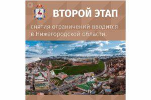 В Нижегородской области введен второй этап снятия ограничений по коронавирусу